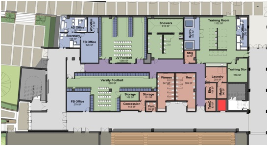 New locker room facility everything you need to know